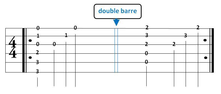 Double barre découpage en section
