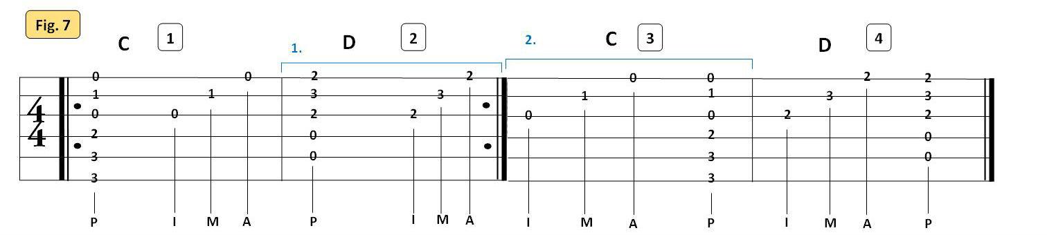 Fig.7 répétition et saut de mesures