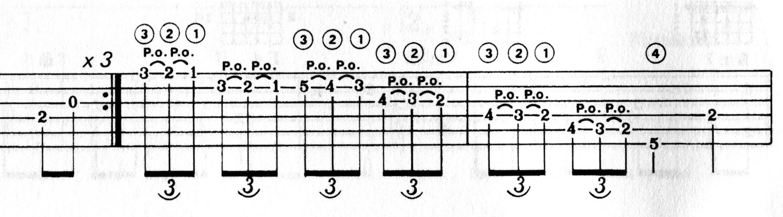 Notation main gauche manche